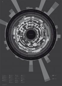 Social Media Death Star Poster